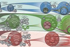 Cultura Rasa - Ivan Tucakov - FULL MAP